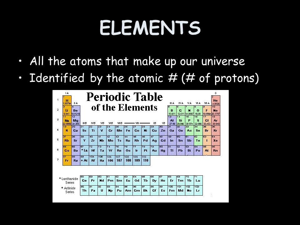 ELEMENTS All the atoms that make up our universe Identified by the atomic # (# of protons)