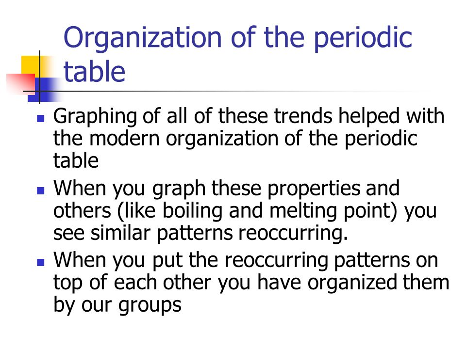 Periodic Trends Periodic Trend Noting A Property That Is Regularly