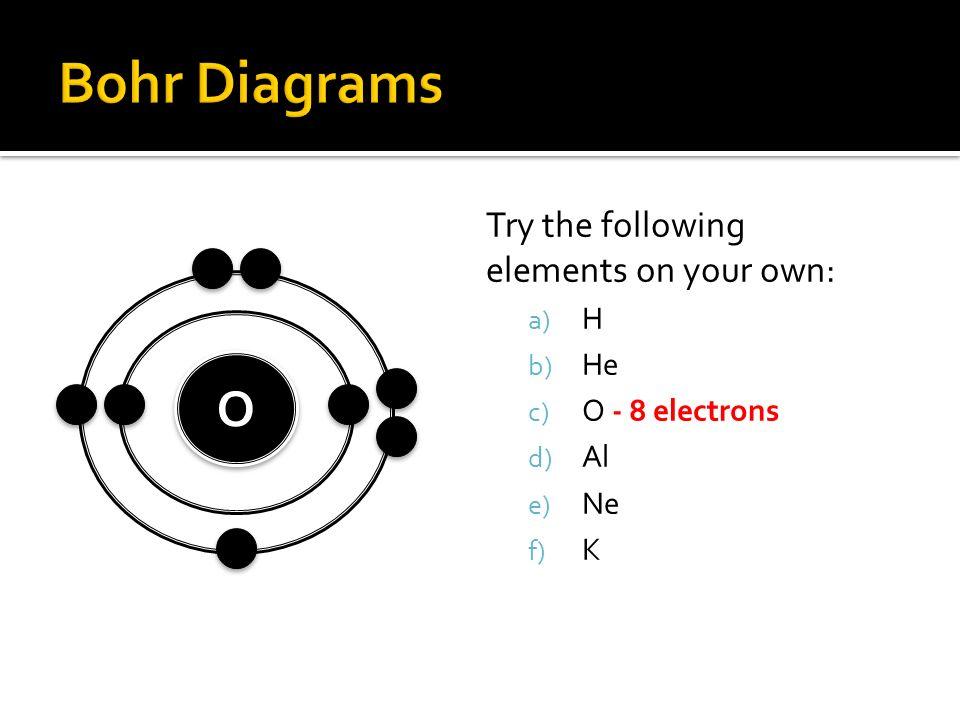 Ausgezeichnet Atom Symbol Arbeitsblatt Fotos - Mathe Arbeitsblatt ...
