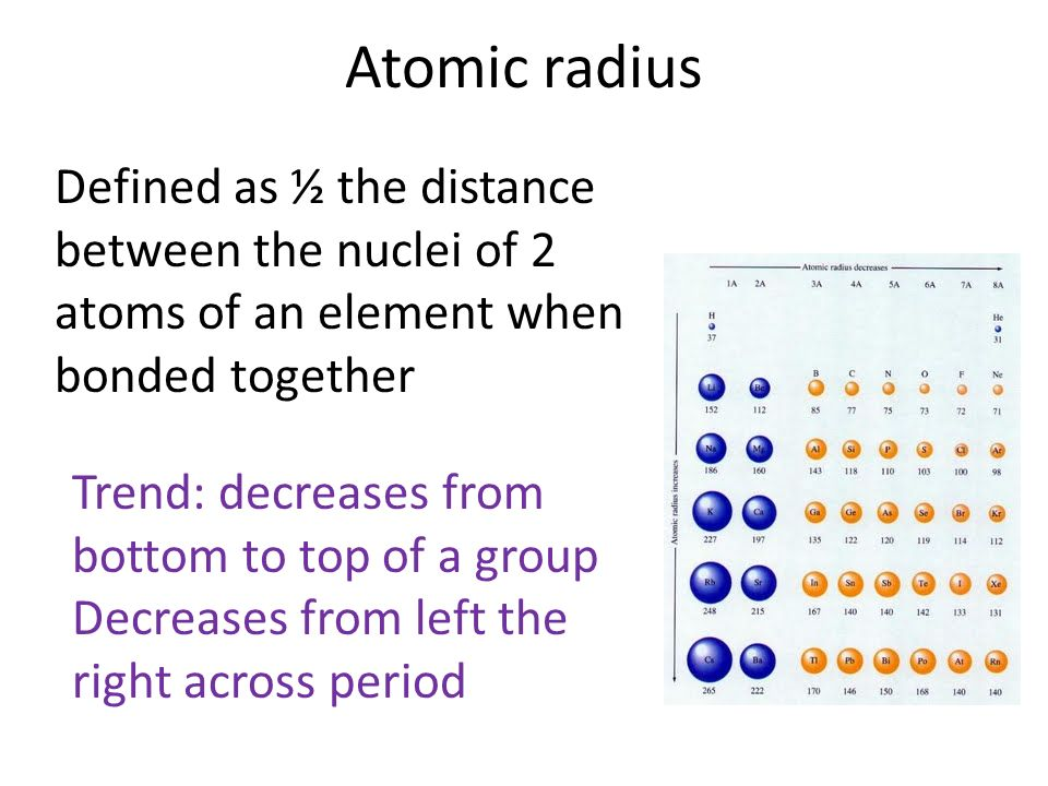 Atomic radius Defined as ½ the distance between the nuclei of 2 atoms of an element when bonded together Trend: decreases from bottom to top of a group Decreases from left the right across period