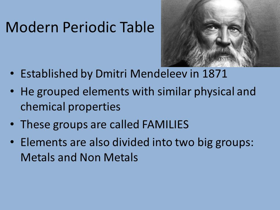 Modern Periodic Table Established by Dmitri Mendeleev in 1871 He grouped elements with similar physical and chemical properties These groups are called FAMILIES Elements are also divided into two big groups: Metals and Non Metals
