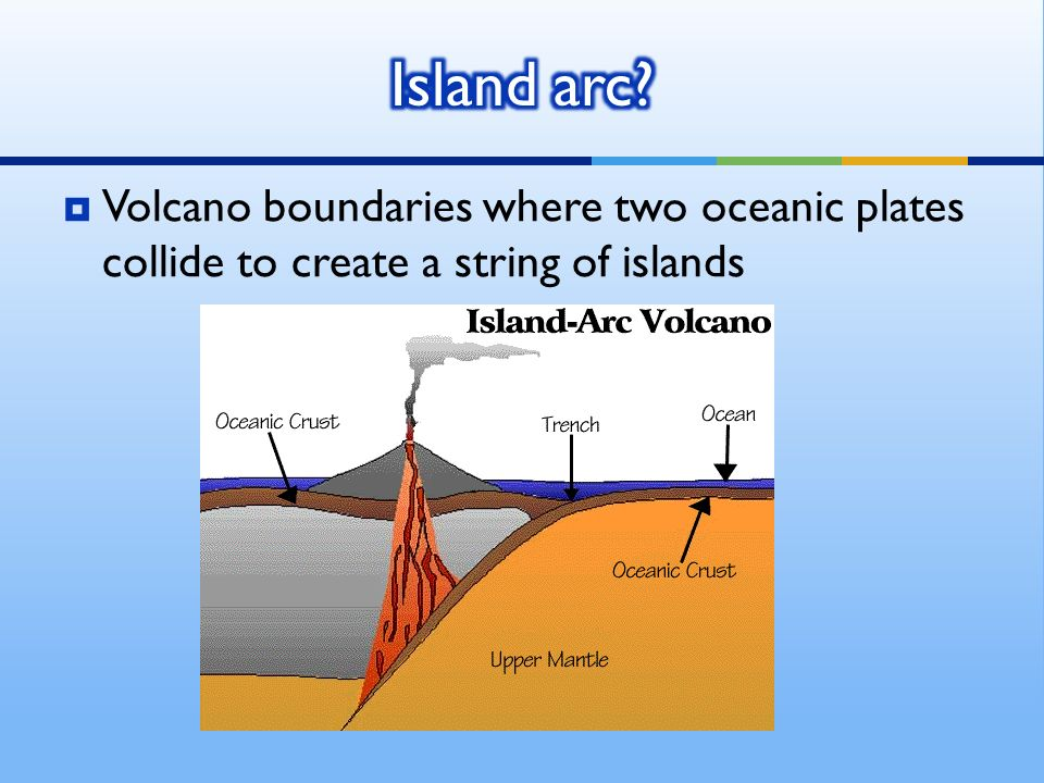  Volcano boundaries where two oceanic plates collide to create a string of islands