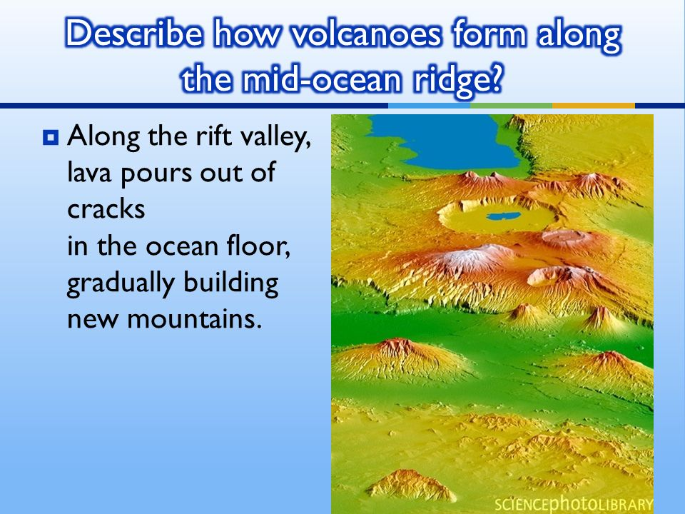  Along the rift valley, lava pours out of cracks in the ocean floor, gradually building new mountains.