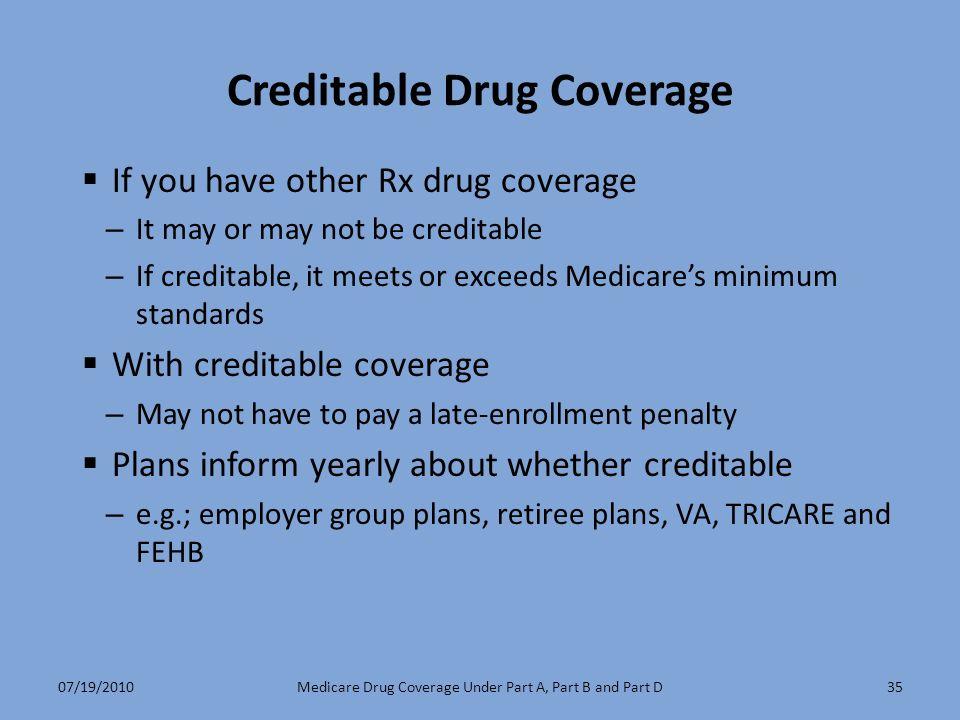Tricare Cialis Prescription Coverage