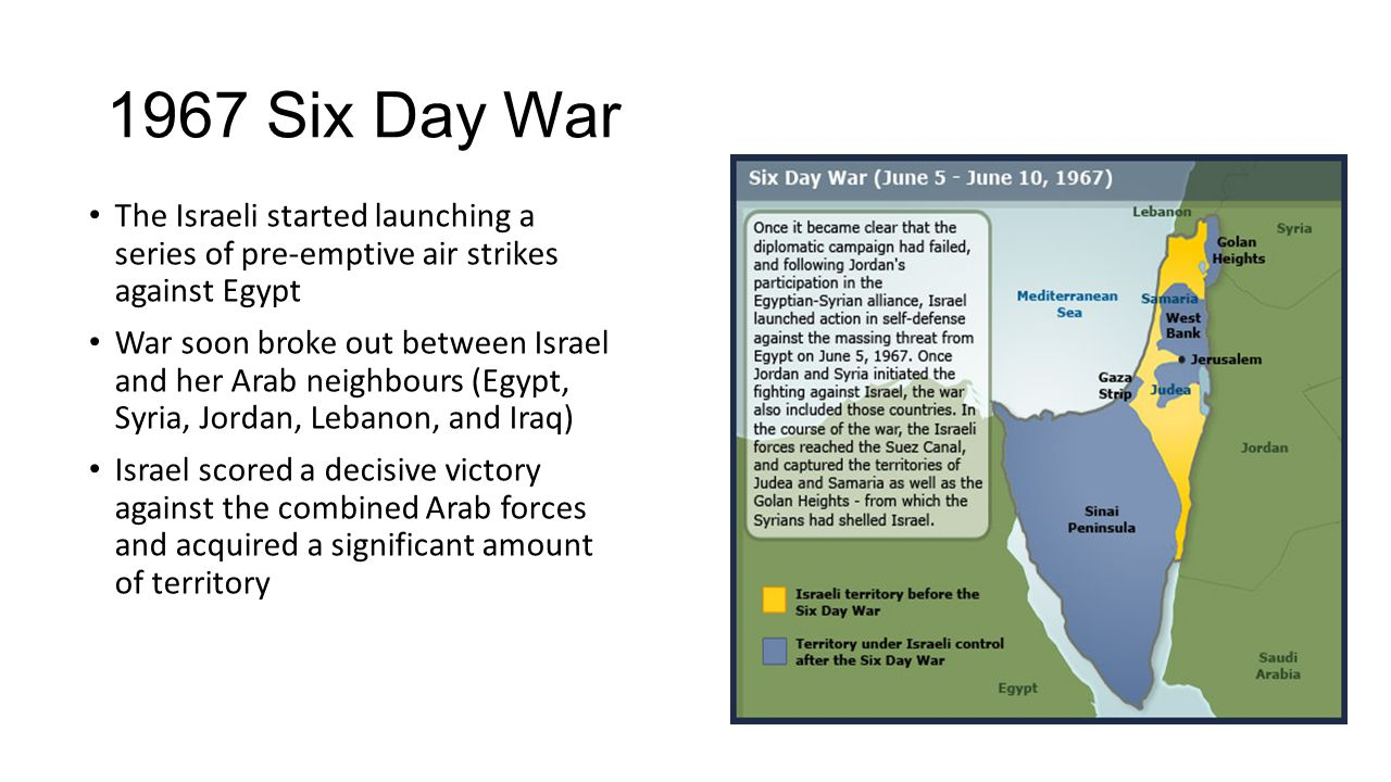 the war between israel and egypt