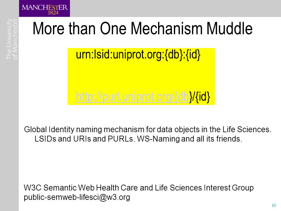 65 More than One Mechanism Muddle Global Identity naming mechanism for data objects in the Life Sciences.