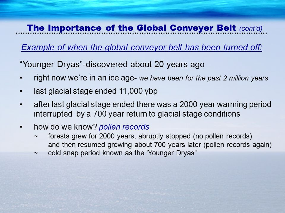 Younger Dryas -discovered about 20 years ago right now we're in an ice age- we have been for the past 2 million years last glacial stage ended 11,000 ybp after last glacial stage ended there was a 2000 year warming period interrupted by a 700 year return to glacial stage conditions how do we know.