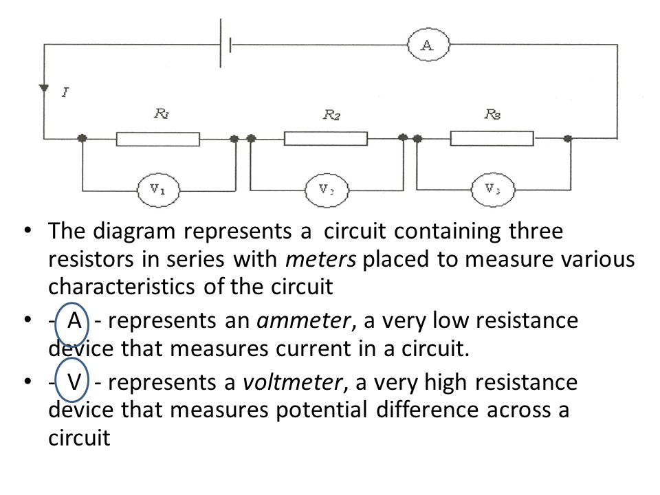 slide_9 ohm's law v = i r _ v i r ohm's law v = ir a fundamental the diagram below represents a wire conductor rs positioned perpendicular at crackthecode.co