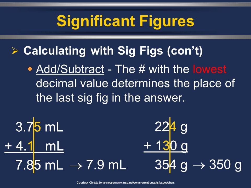 Significant Figures  Calculating with Sig Figs  Multiply/Divide - The # with the fewest sig figs determines the # of sig figs in the answer.