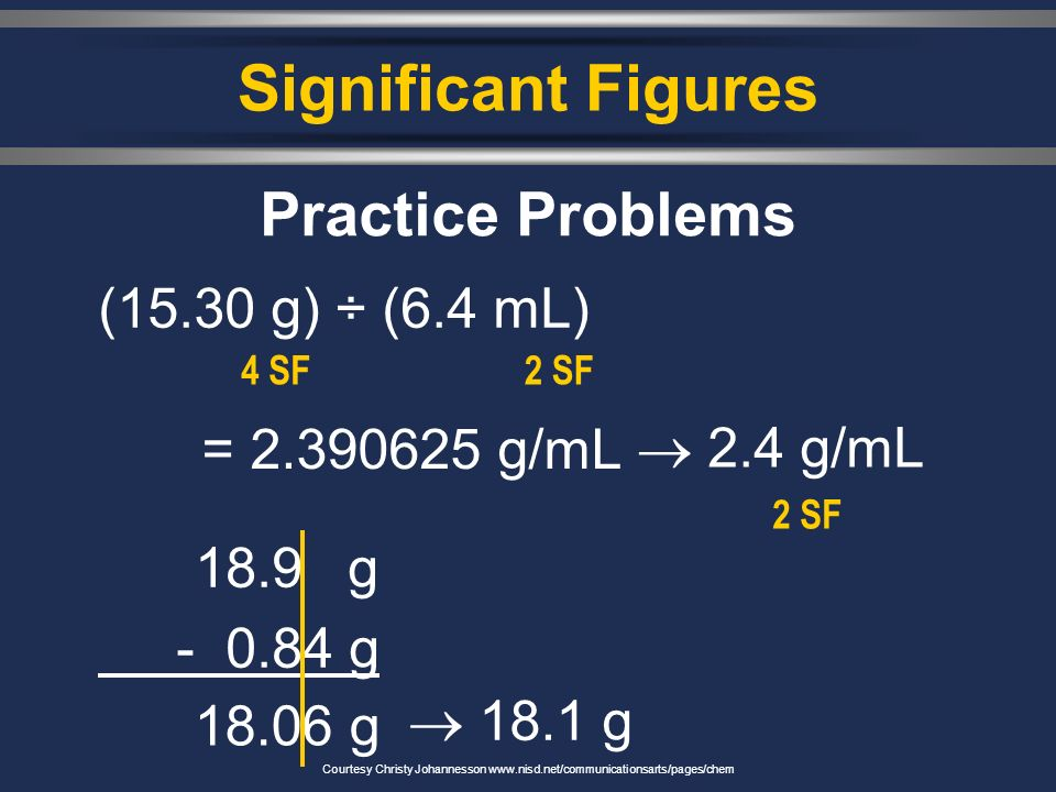 Significant Figures  Calculating with Sig Figs (con't)  Exact Numbers do not limit the # of sig figs in the answer.