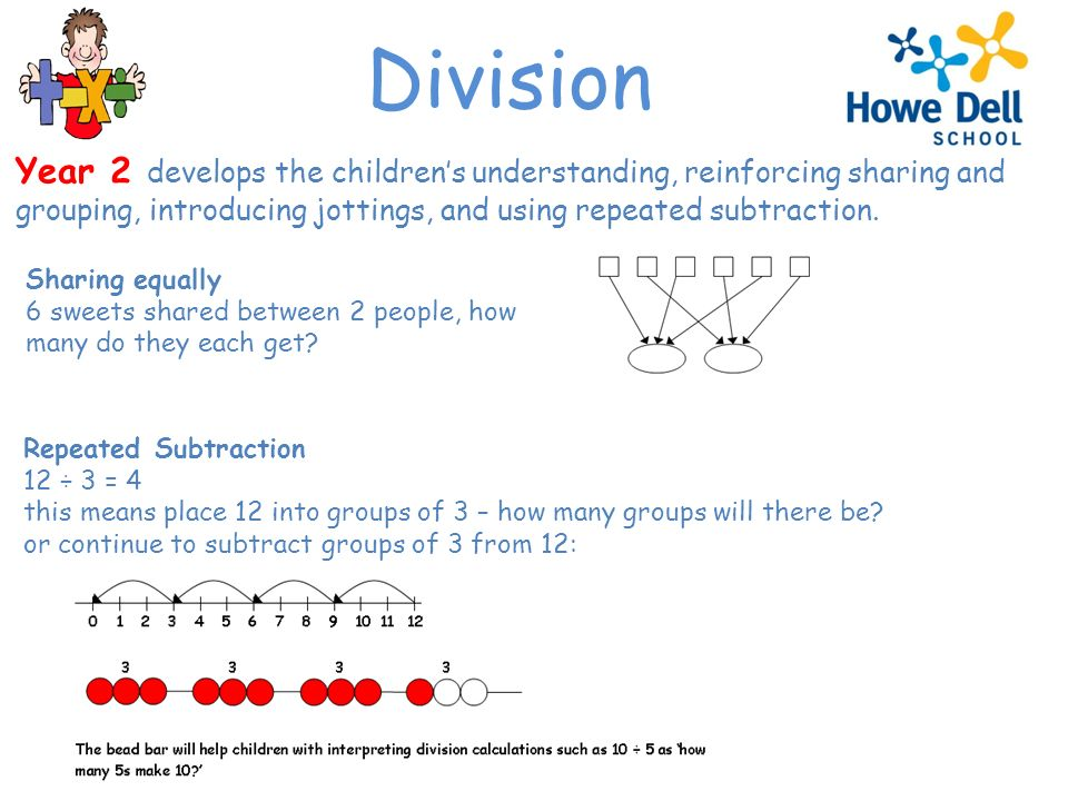 Division As Repeated Subtraction Worksheets Grade 2 1000 images – Division As Repeated Subtraction Worksheets