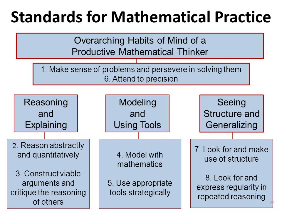 Session Mathematics Common Core State Standards. - ppt download