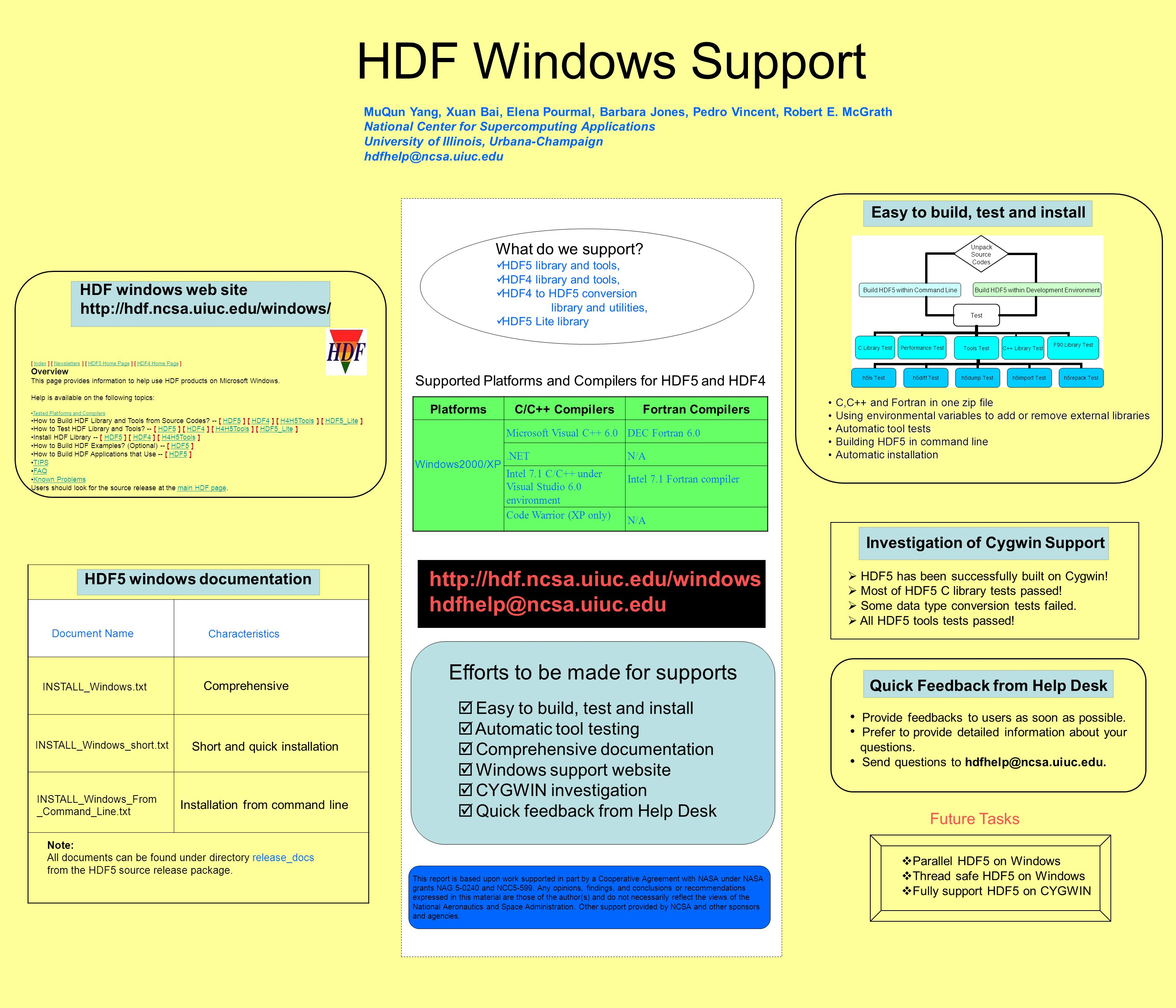 Hdf5 Install Windows - windowlinoa