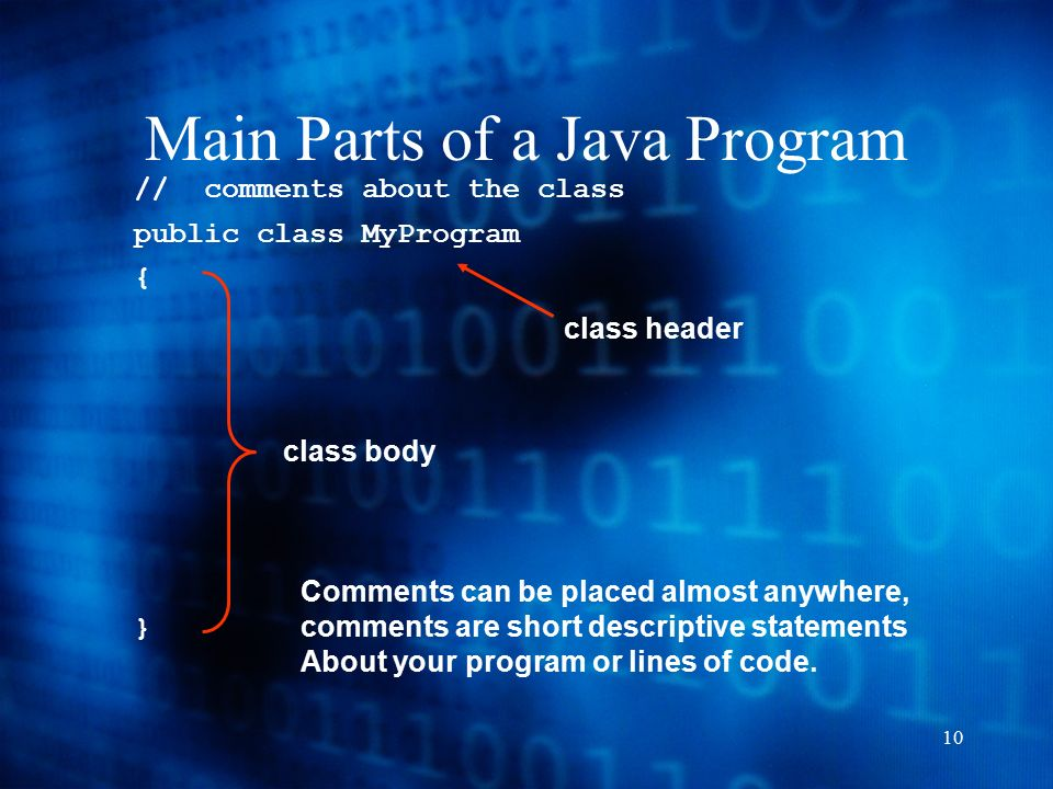 10 Main Parts of a Java Program public class MyProgram {}{} // comments about the class class header class body Comments can be placed almost anywhere, comments are short descriptive statements About your program or lines of code.