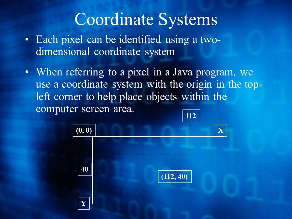 Coordinate Systems Each pixel can be identified using a two- dimensional coordinate system When referring to a pixel in a Java program, we use a coordinate system with the origin in the top- left corner to help place objects within the computer screen area.