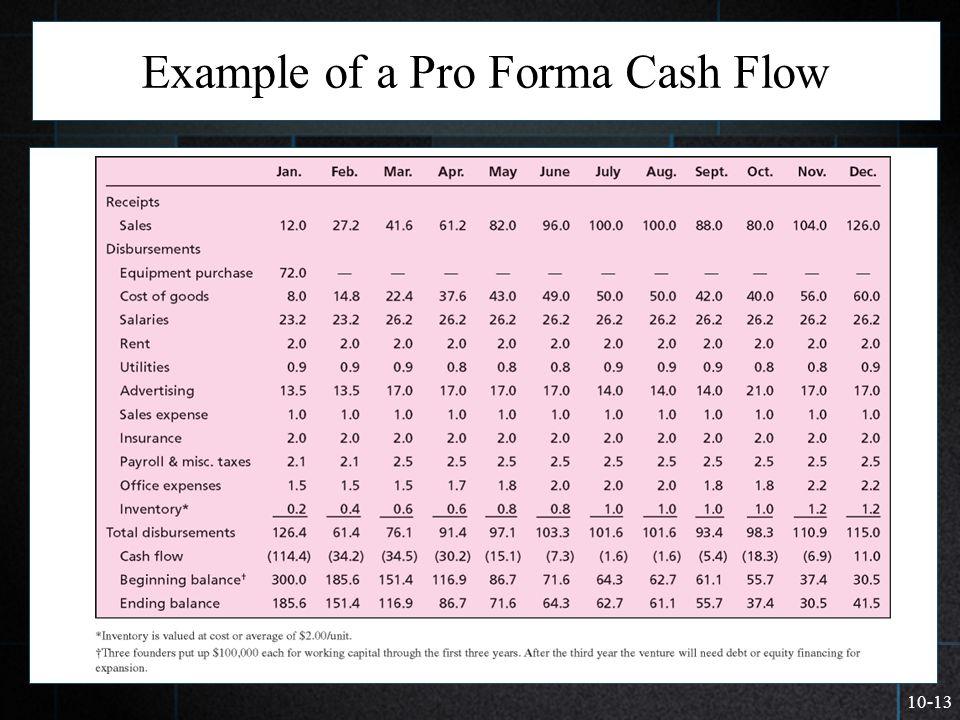 pro forma cash flow example