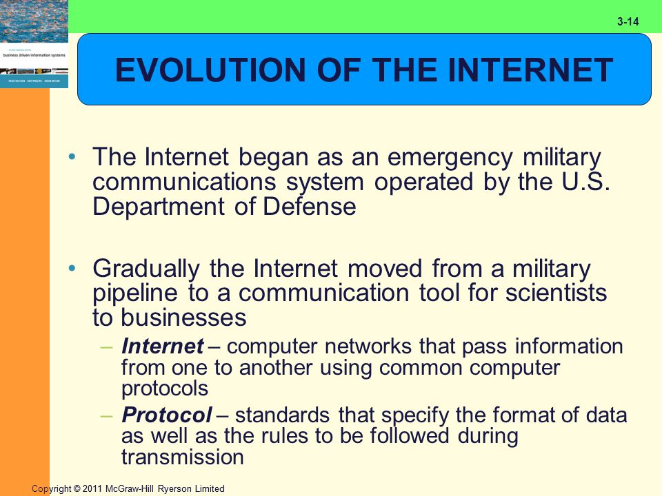 2-14 Copyright © 2011 McGraw-Hill Ryerson Limited 3-14 EVOLUTION OF THE INTERNET The Internet began as an emergency military communications system ope