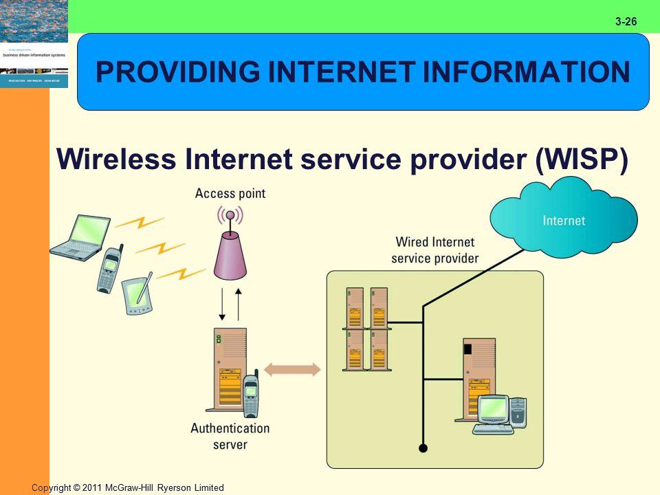 2-26 Copyright © 2011 McGraw-Hill Ryerson Limited 3-26 PROVIDING INTERNET INFORMATION Wireless Internet service provider (WISP)