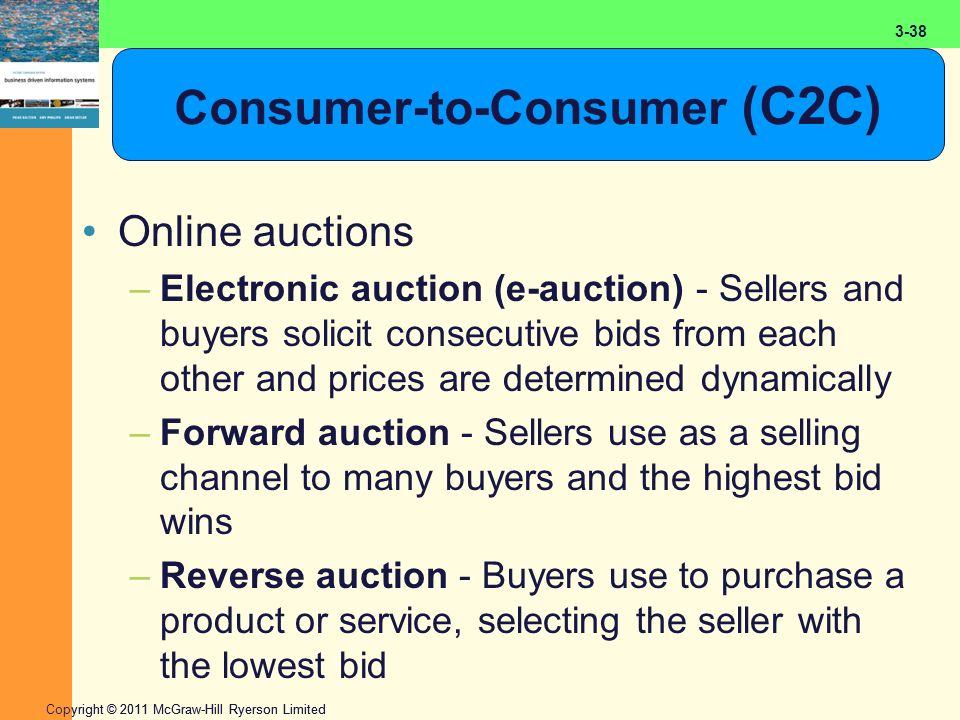 2-38 Copyright © 2011 McGraw-Hill Ryerson Limited 3-38 Consumer-to-Consumer (C2C) Online auctions –Electronic auction (e-auction) - Sellers and buyers solicit consecutive bids from each other and prices are determined dynamically –Forward auction - Sellers use as a selling channel to many buyers and the highest bid wins –Reverse auction - Buyers use to purchase a product or service, selecting the seller with the lowest bid