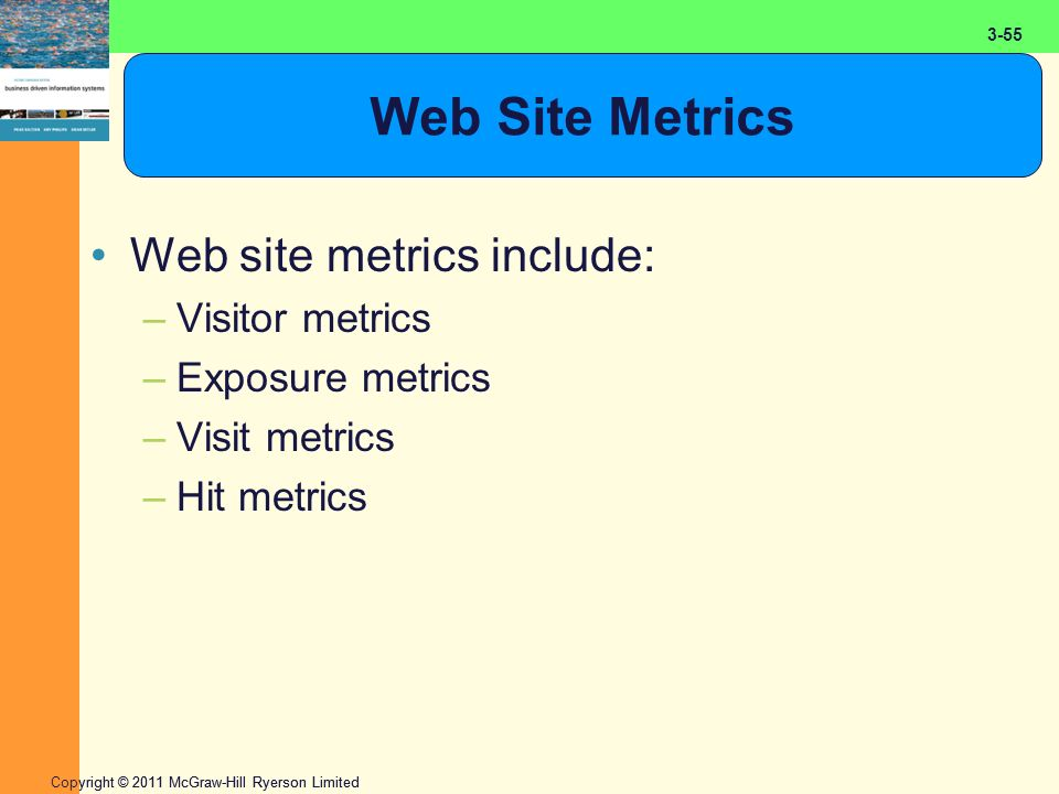 2-55 Copyright © 2011 McGraw-Hill Ryerson Limited 3-55 Web Site Metrics Web site metrics include: –Visitor metrics –Exposure metrics –Visit metrics –Hit metrics