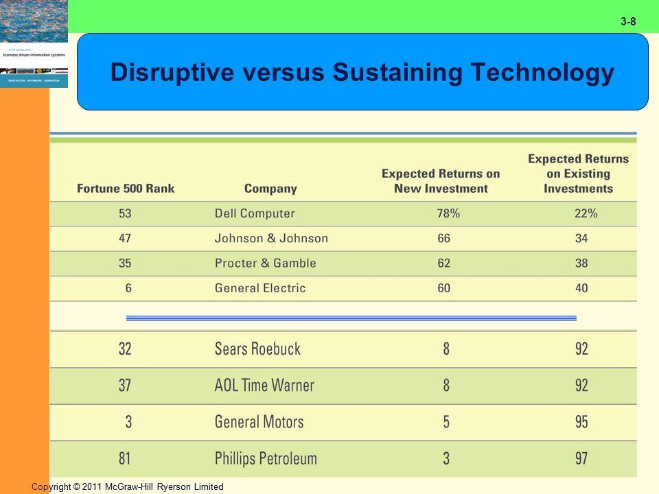 2-8 Copyright © 2011 McGraw-Hill Ryerson Limited 3-8 Disruptive versus Sustaining Technology