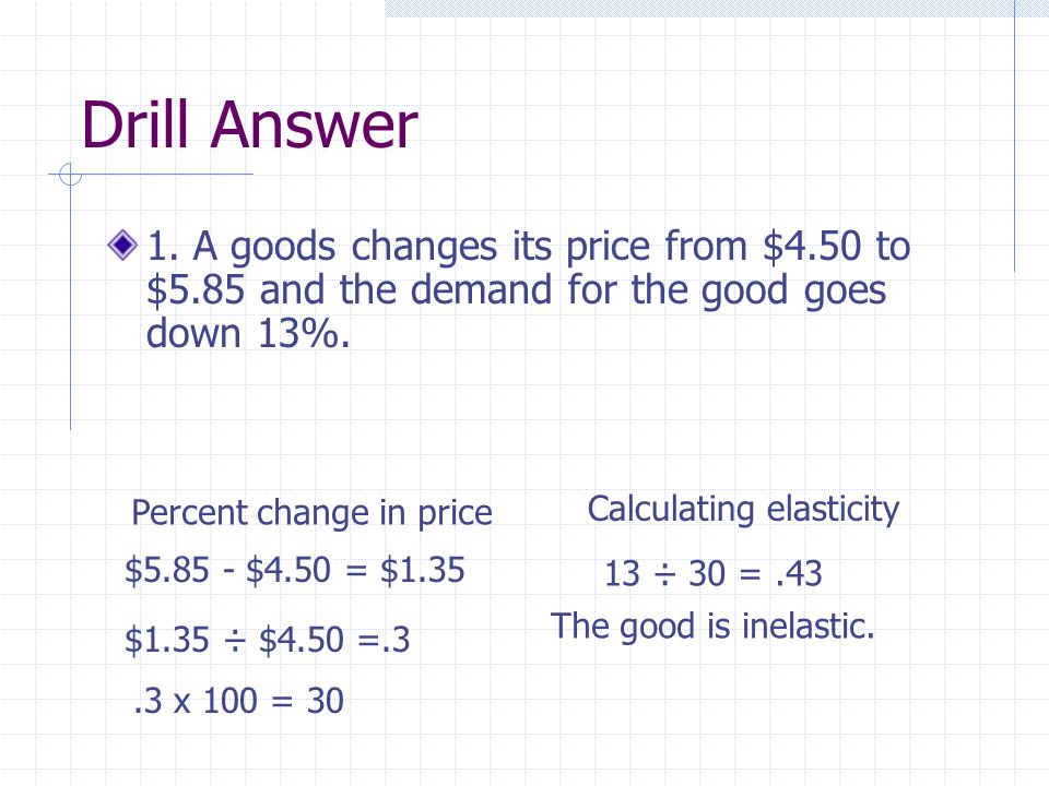 1. A goods changes its price from $4.50 to $5.85 and the demand for the good goes down 13%.