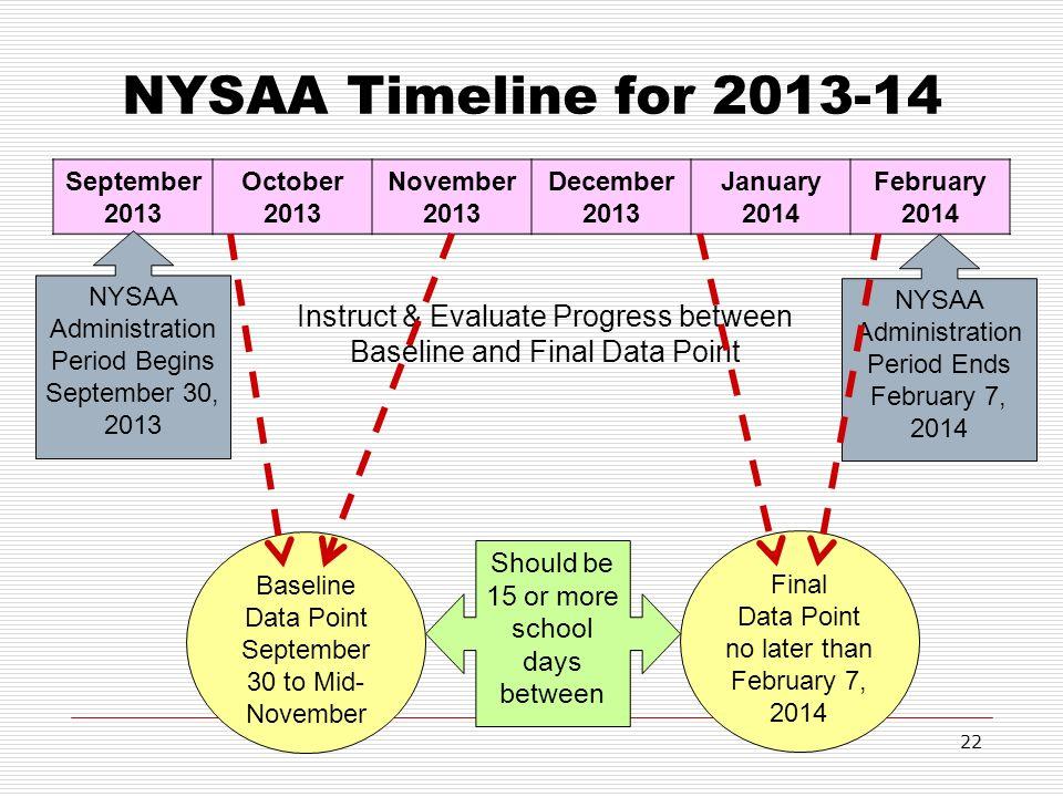 Worksheets Nysaa Worksheets new york state alternate assessment nysaa administration training 22 nysaa