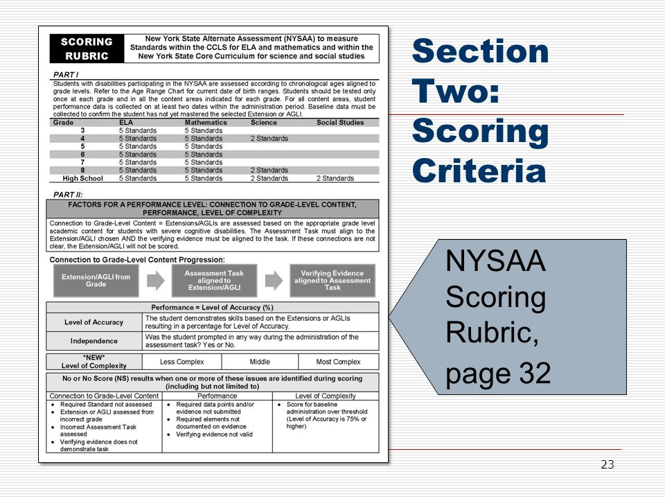 Printables Nysaa Worksheets nysaa worksheets davezan