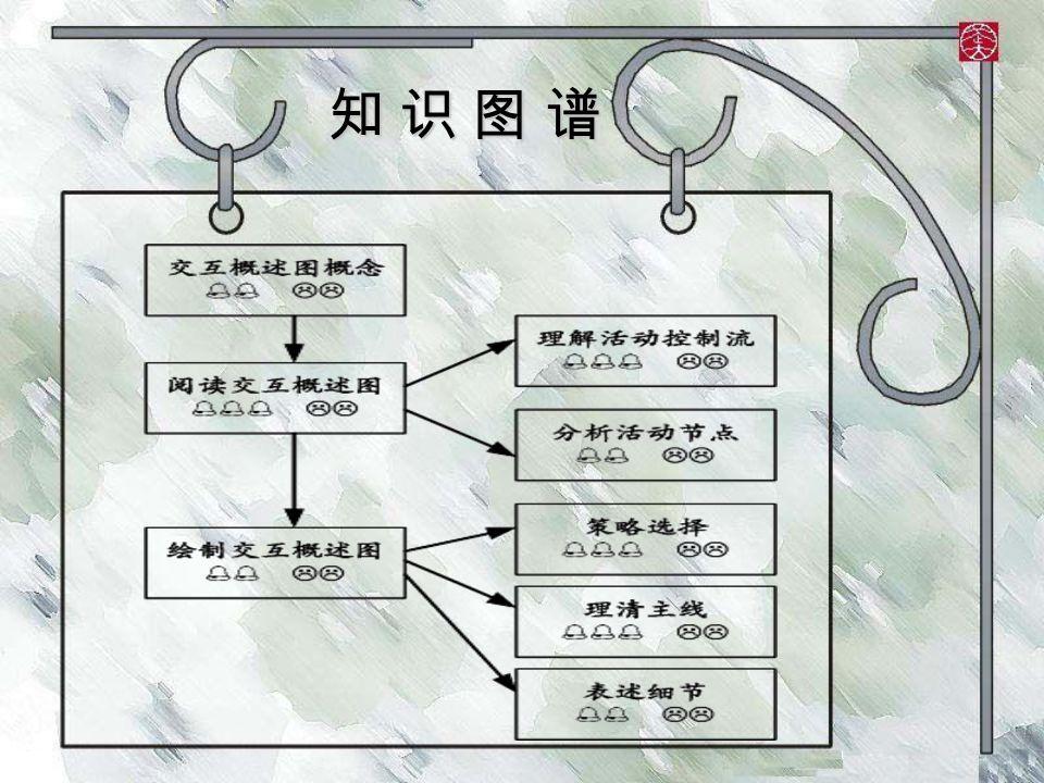 知 识 图 谱知 识 图 谱知 识 图 谱知 识 图 谱