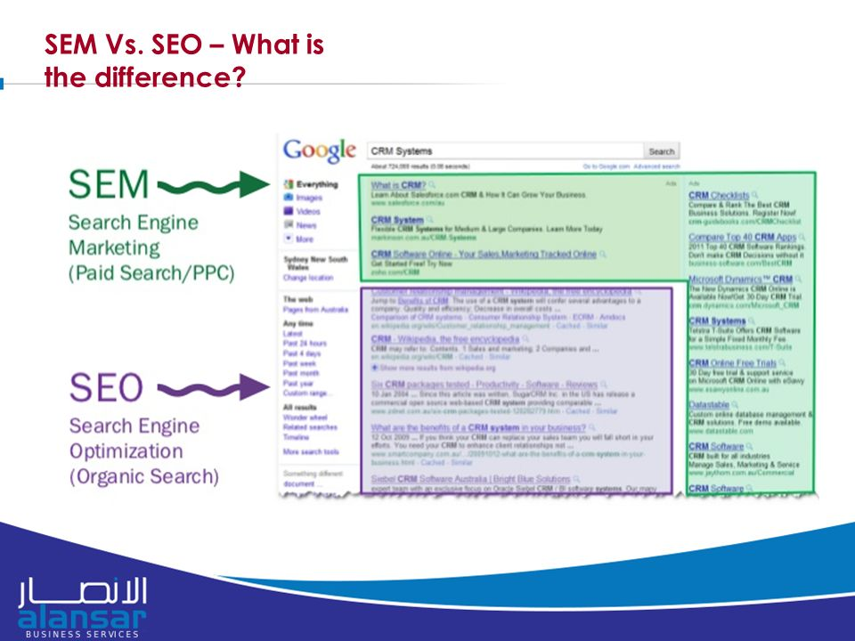 SEM Vs. SEO – What is the difference
