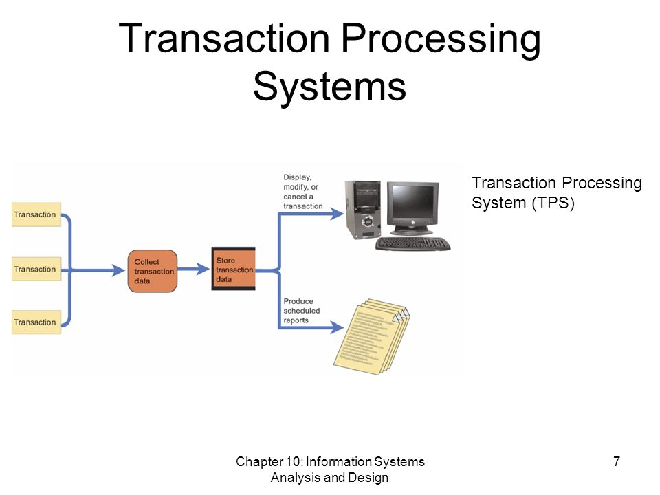 collection transaction processing system diagram pictures   diagramstrends in i s transaction processing systems eternal sunshine