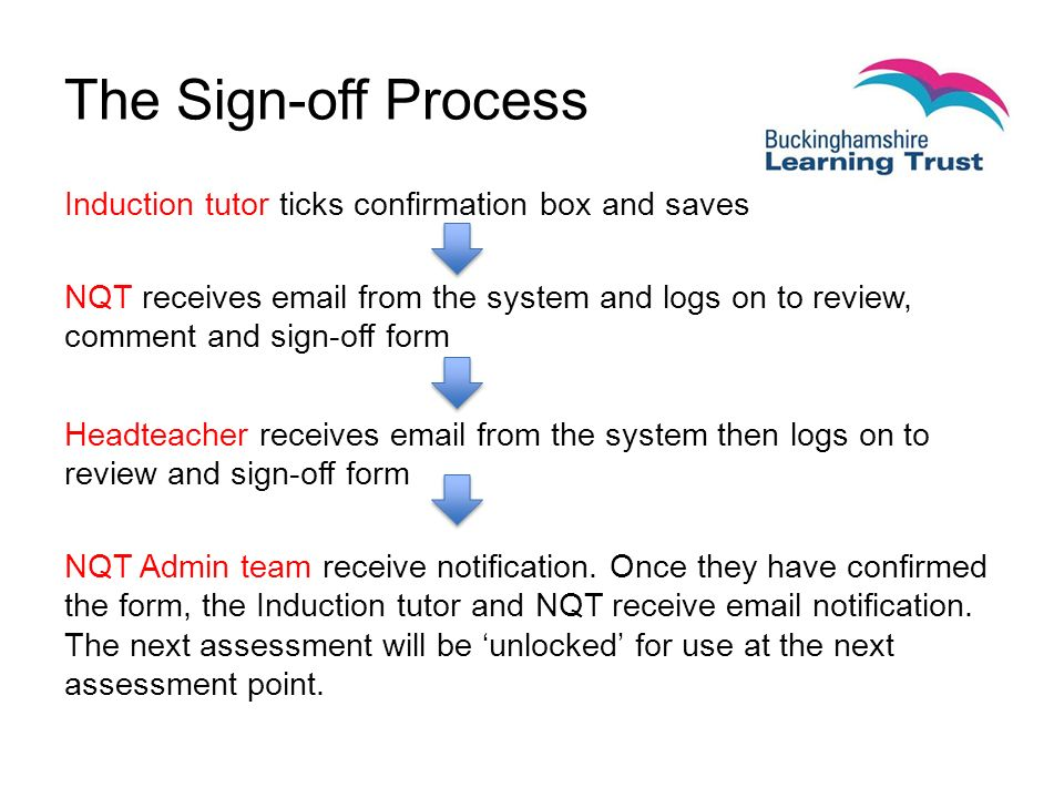 The Sign-off Process Induction tutor ticks confirmation box and saves NQT receives  from the system and logs on to review, comment and sign-off form Headteacher receives  from the system then logs on to review and sign-off form NQT Admin team receive notification.