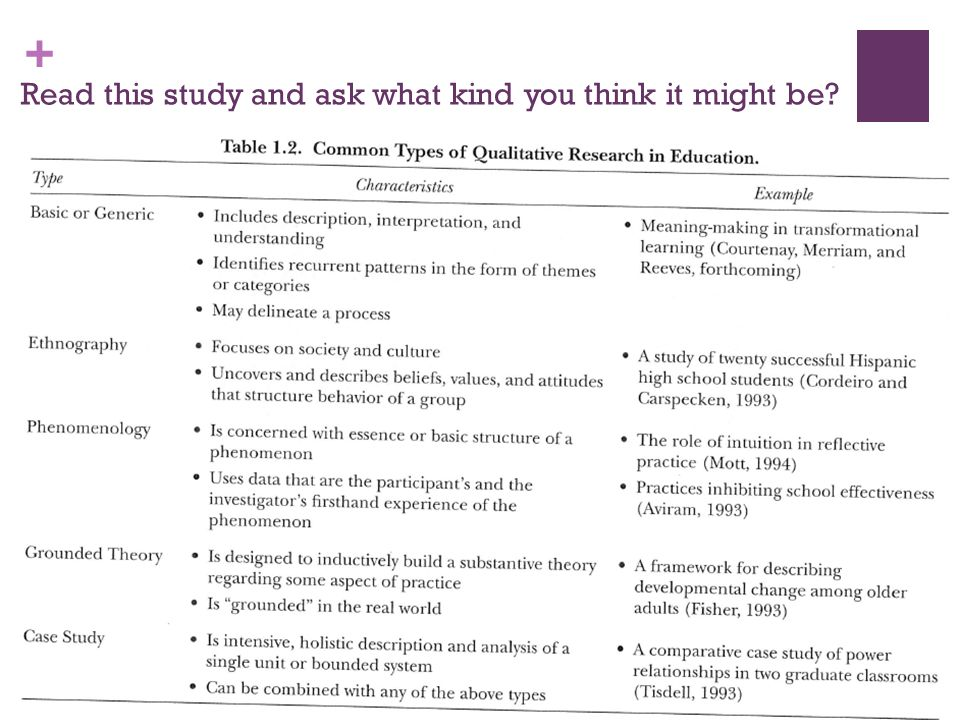 qualitative comparative case study design Paves the way for an innovative approach to empirical scientific work through a strategy that integrates key strengths of both qualitative (case-oriented) an.