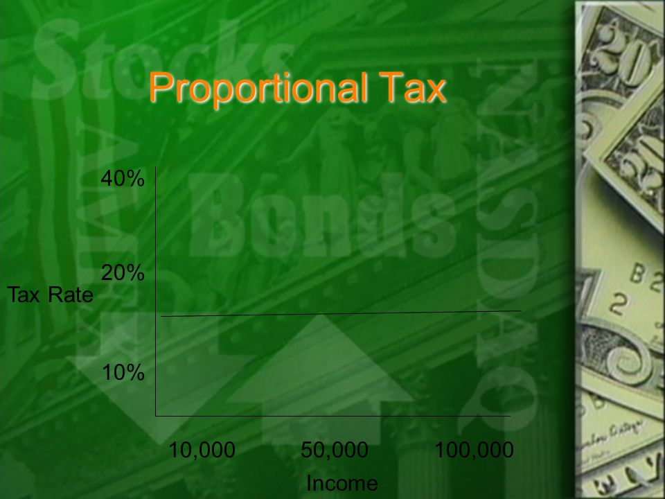 Proportional Taxes  Regardless of Income, the same tax rate is imposed upon everyone.