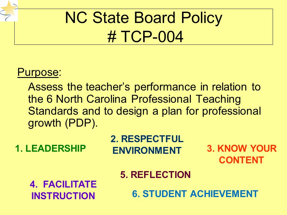 NC State Board Policy # TCP-004 Purpose: Assess the teacher's performance in relation to the 6 North Carolina Professional Teaching Standards and to design a plan for professional growth (PDP).