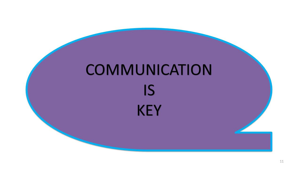 COMMUNICATIONISKEYCOMMUNICATIONISKEY 11