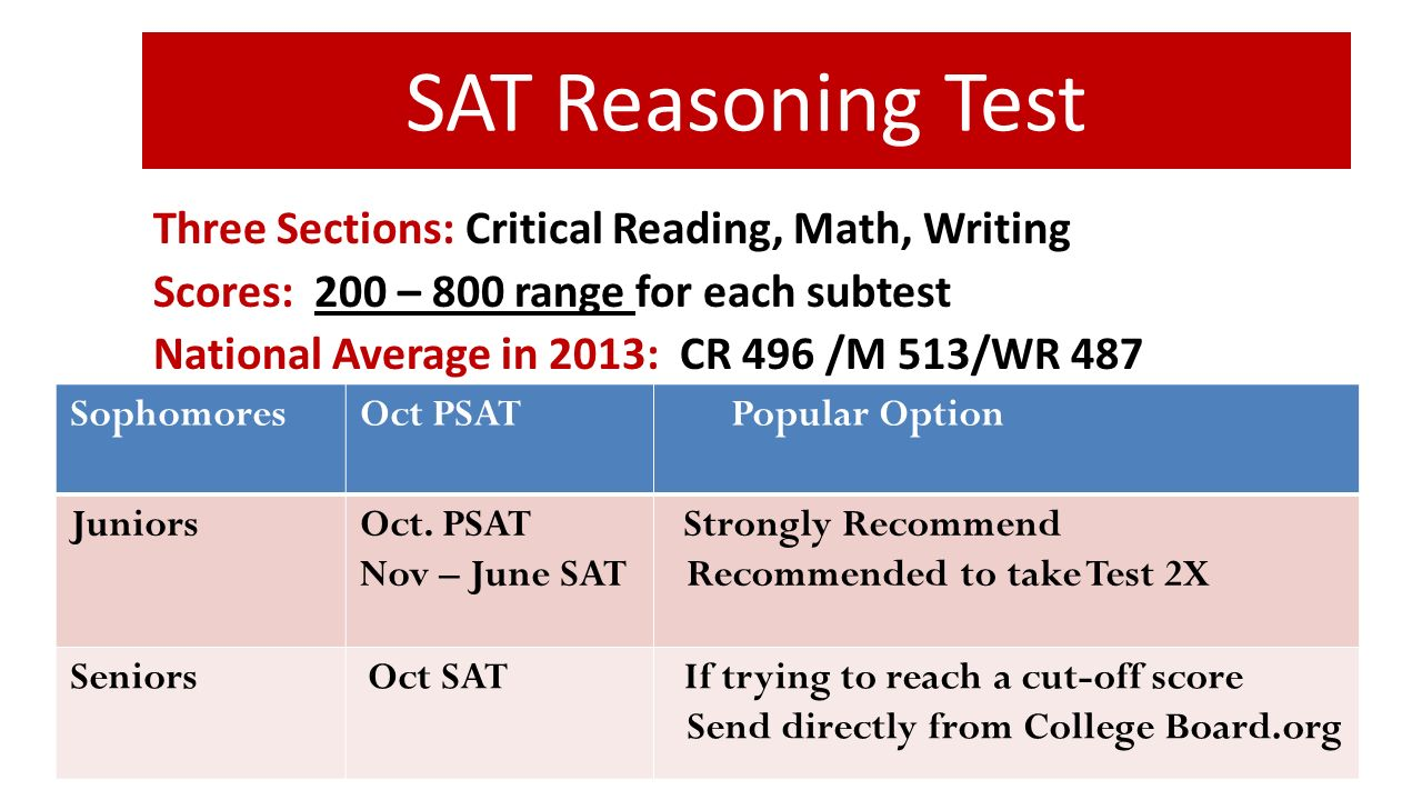 SAT Reasoning Test Three Sections: Critical Reading, Math, Writing Scores: 200 – 800 range for each subtest National Average in 2013: CR 496 /M 513/WR 487 ) 3 SophomoresOct PSAT Popular Option JuniorsOct.