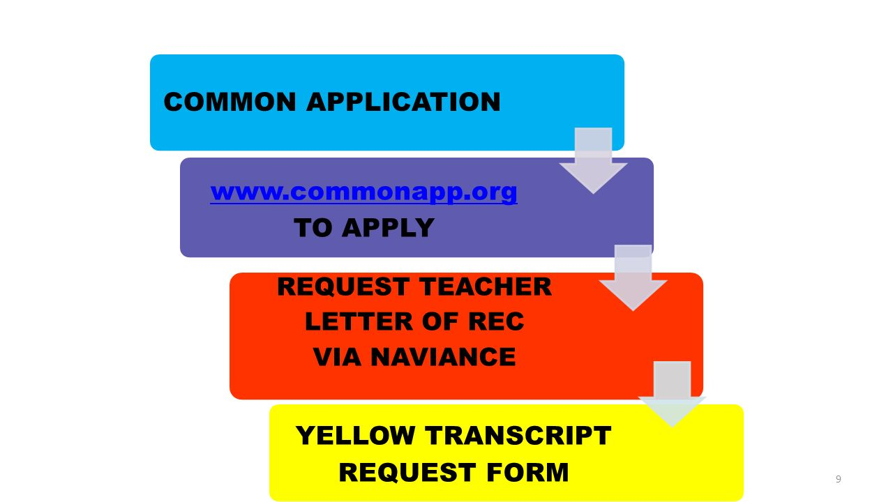 COMMON APPLICATION     TO APPLY REQUEST TEACHER LETTER OF REC VIA NAVIANCE YELLOW TRANSCRIPT REQUEST FORM 9