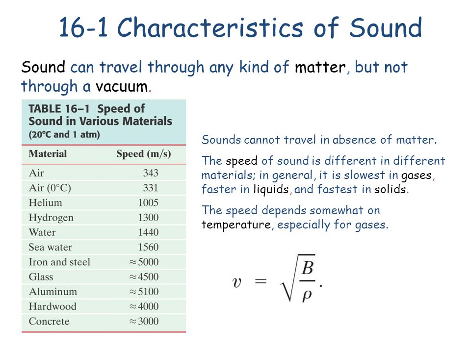 Sound can travel through any kind of matter, but not through a vacuum.