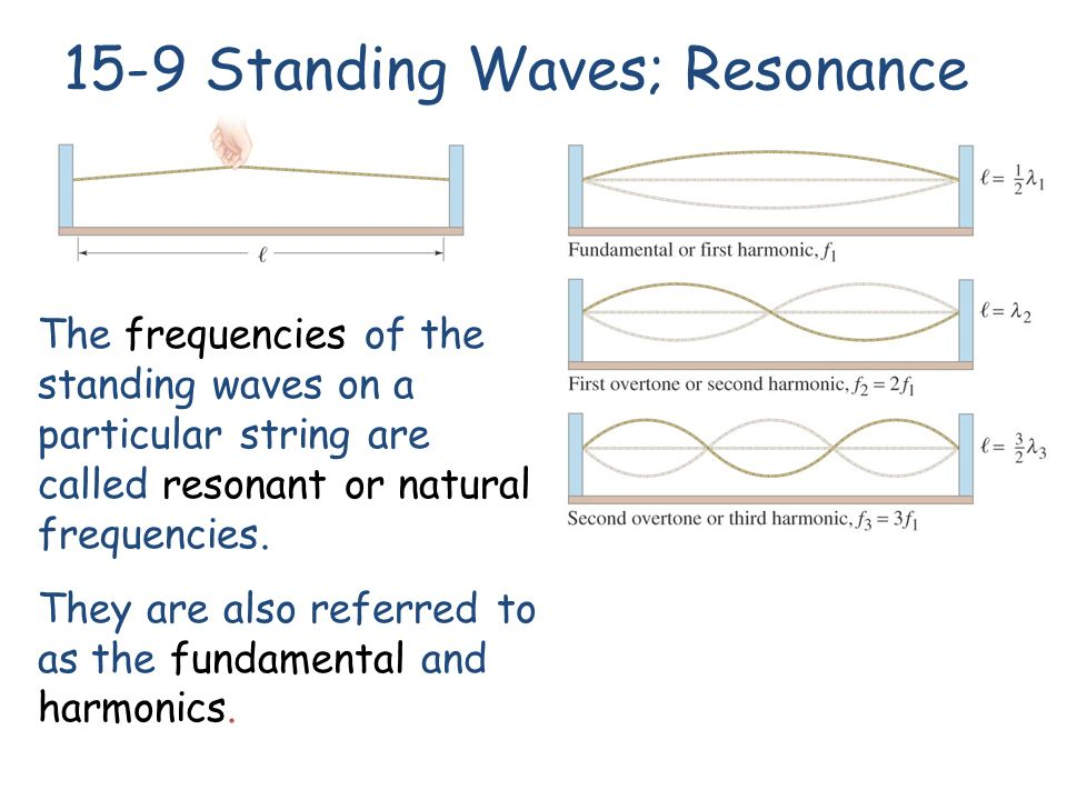 The frequencies of the standing waves on a particular string are called resonant or natural frequencies.