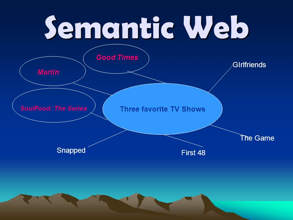 Semantic Web Three favorite TV Shows GIrlfriends Martin SoulFood: The Series The Game First 48 Snapped Good Times