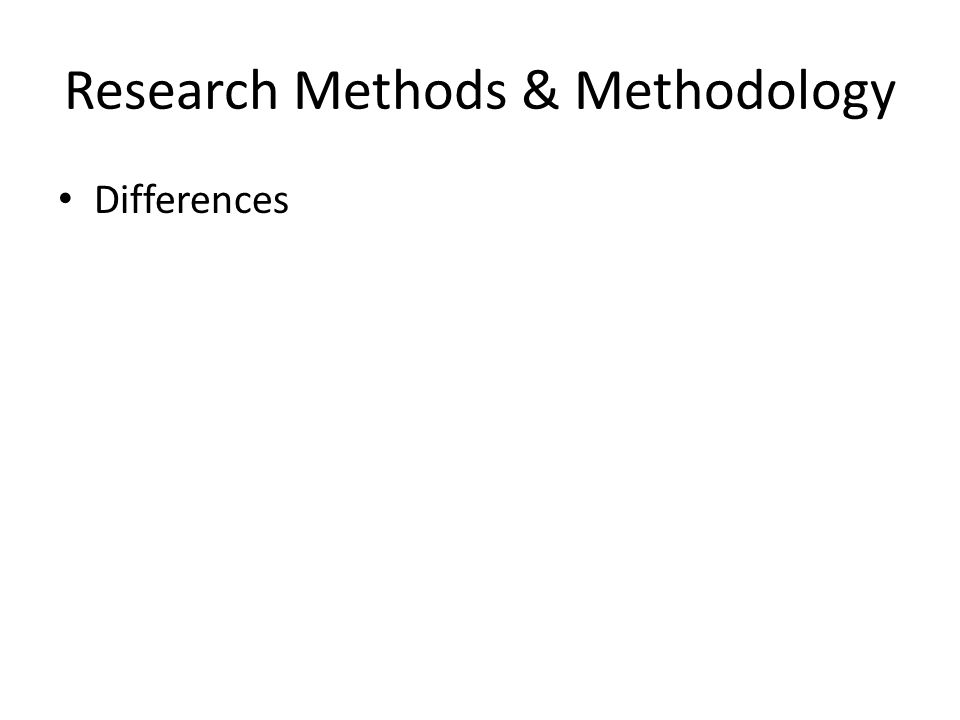 Meaning of hypothesis in research methodology