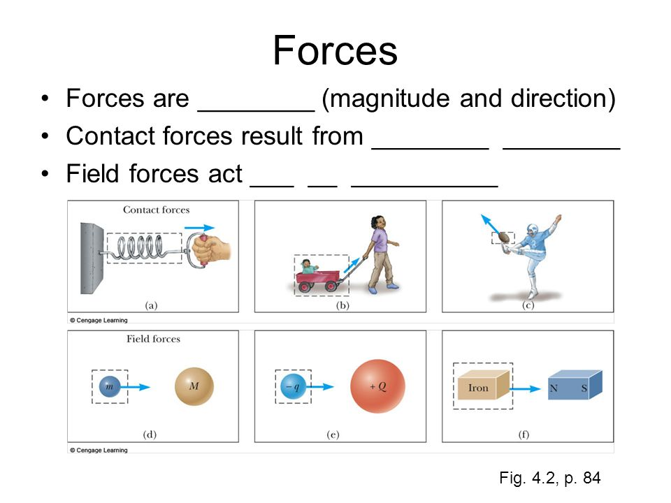 Forces Forces are ________ (magnitude and direction) Contact forces result from ________ ________ Field forces act ___ __ __________ Fig.