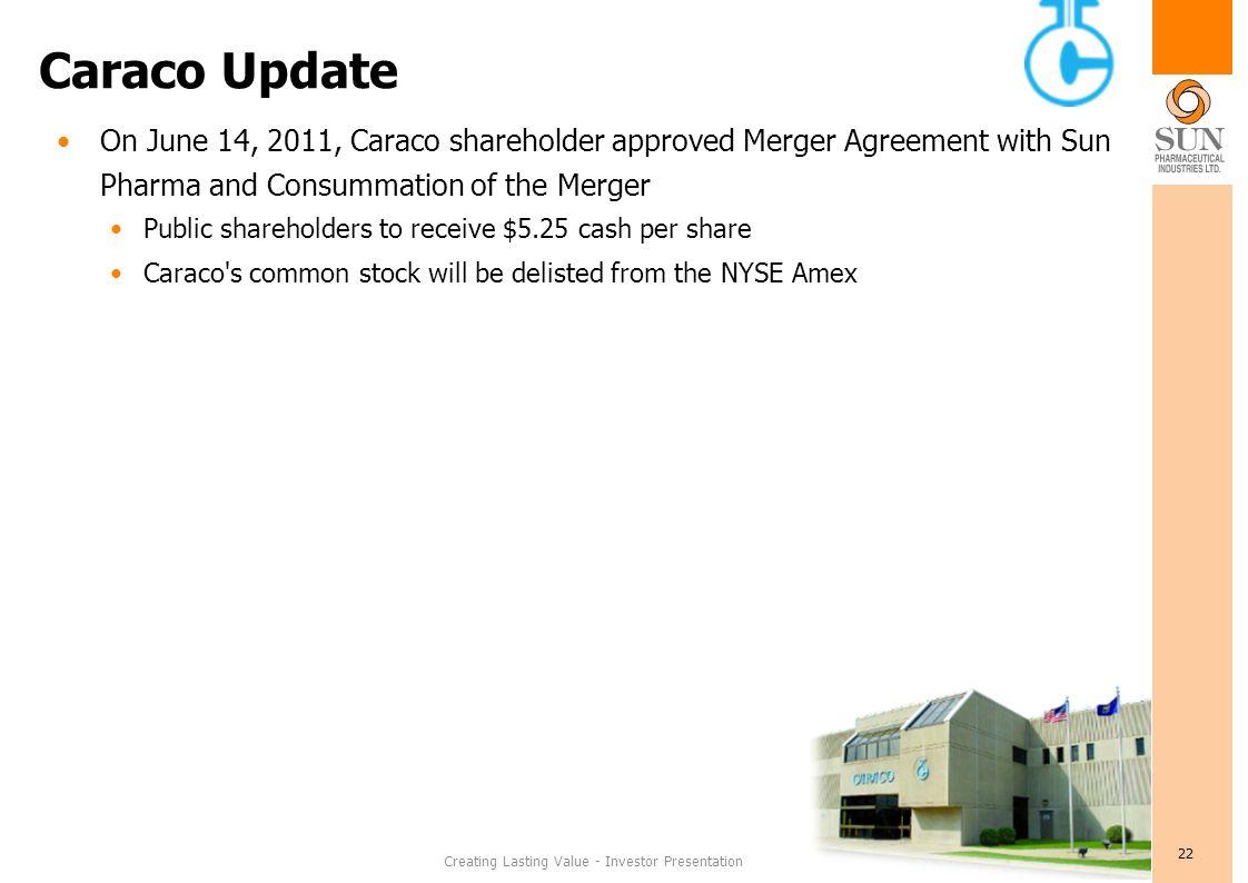 Free Shareholder Agreement Template