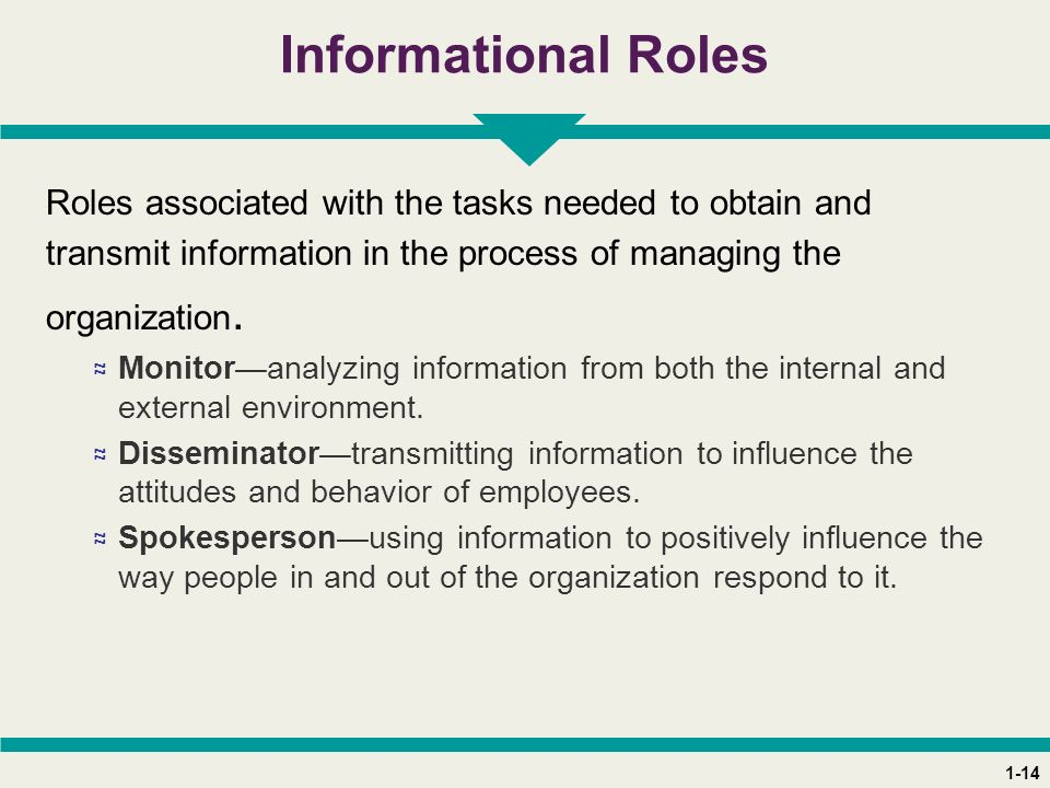 1-14 Informational Roles Roles associated with the tasks needed to obtain and transmit information in the process of managing the organization. ≈ Moni