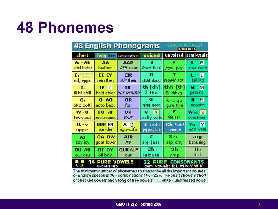 GMU IT 212 - Spring 2007 29 48 Phonemes