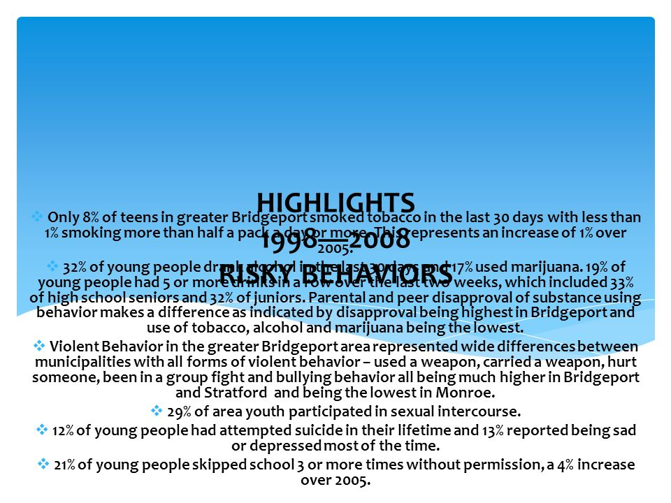 HIGHLIGHTS 1998—2008 RISKY BEHAVIORS  Only 8% of teens in greater Bridgeport smoked tobacco in the last 30 days with less than 1% smoking more than half a pack a day or more.