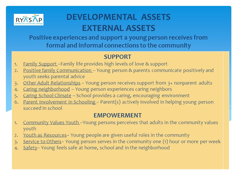 DEVELOPMENTAL ASSETS INTERNAL ASSETS Things a community and family nurture within youth so they can contribute to their own development BOUNDARIES & EXPECTATIONS 1.Family Boundaries–Family has clear rules & consequences and monitors young person's whereabouts 2.School Boundaries– School provides clear rules & consequences 3.Neighborhood Boundaries– Neighbors take responsibility for monitoring youth behavior 4.Adult Role Models– Parent(s) and other adults model positive, responsible behavior 5.Positive peer influence– Young person s friends model responsible behavior 6.High Expectations – Both parent(s) and teachers encourage the young person to do well CONSTRUCTIVE USE OF TIME 1.Creative Activities– Young person spends 3+ hours/week in lessons or practice of music, theater or other arts.