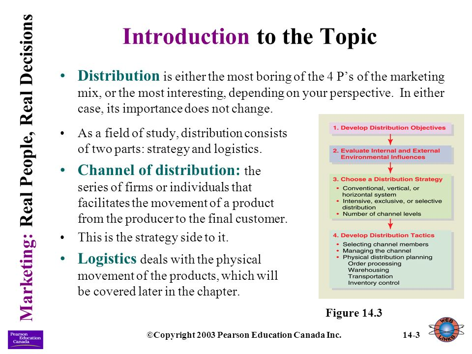 physical distribution channel Members of channels of distribution typically buy, sell, and transfer title to goods there are, however, many other flows between channel members in addition to physical possession and.