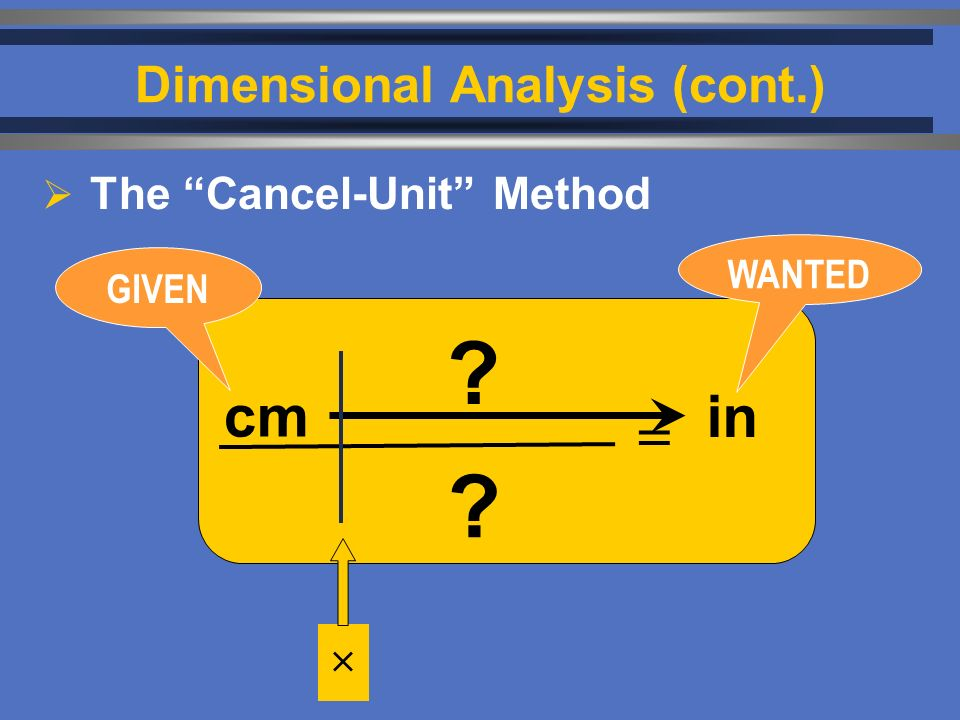  The Cancel-Unit Method WANTED cm in GIVEN  